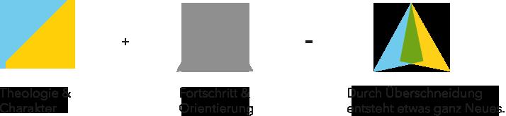 Zusammensetzung des Logos