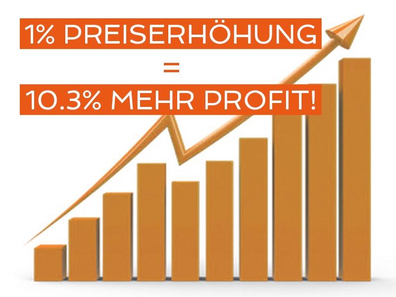 Marketing101-8-Preis